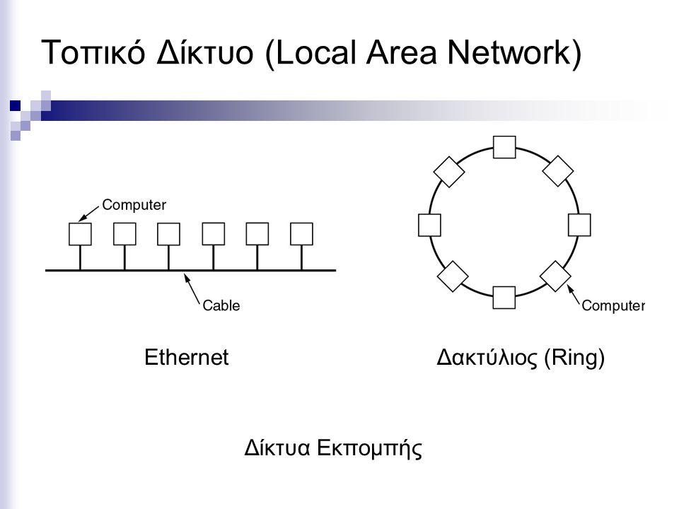 Τοπικό Δίκτυο (Local Area Network)