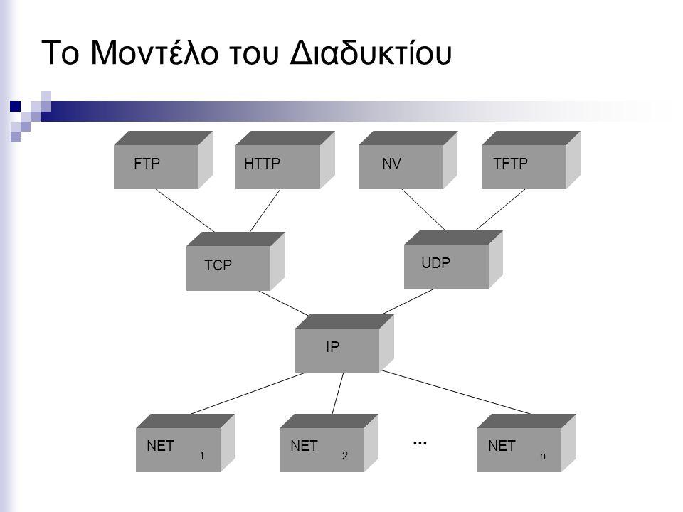 Το Μοντέλο του Διαδυκτίου