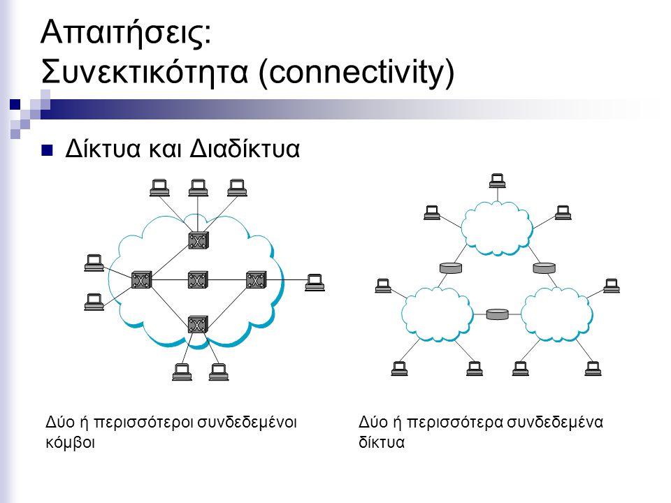 Απαιτήσεις: Συνεκτικότητα (connectivity)