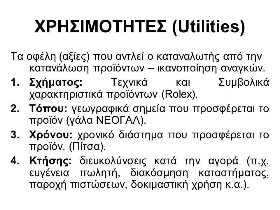 ΧΡΗΣΙΜΟΤΗΤΕΣ (Utilities)