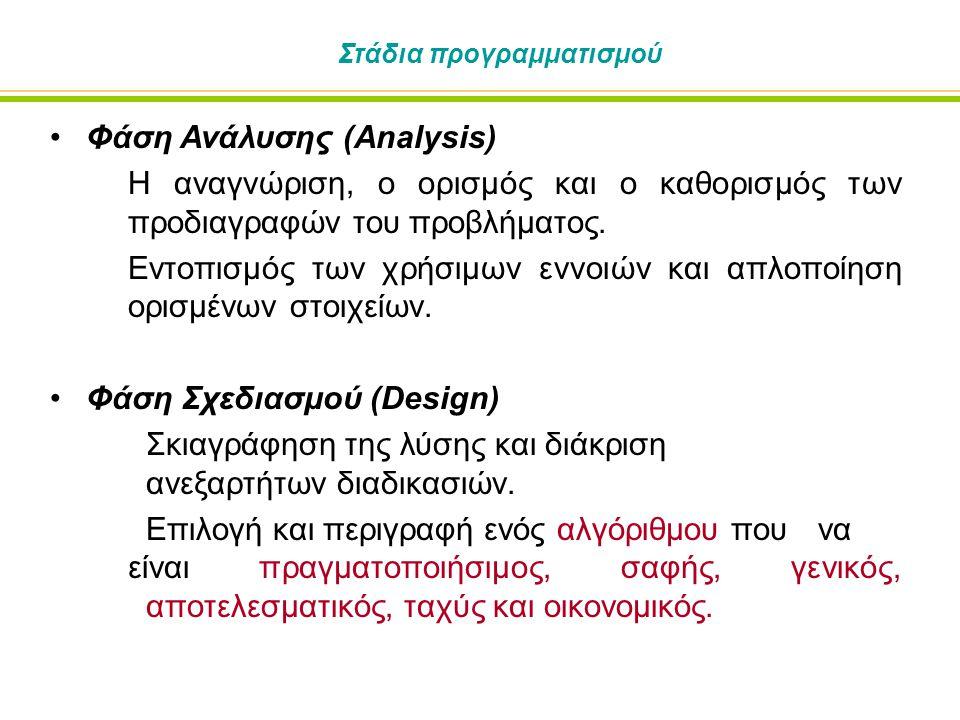 Φάση Ανάλυσης (Analysis)