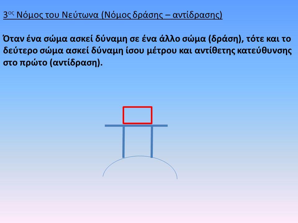 3ος Νόμος του Νεύτωνα (Νόμος δράσης – αντίδρασης)