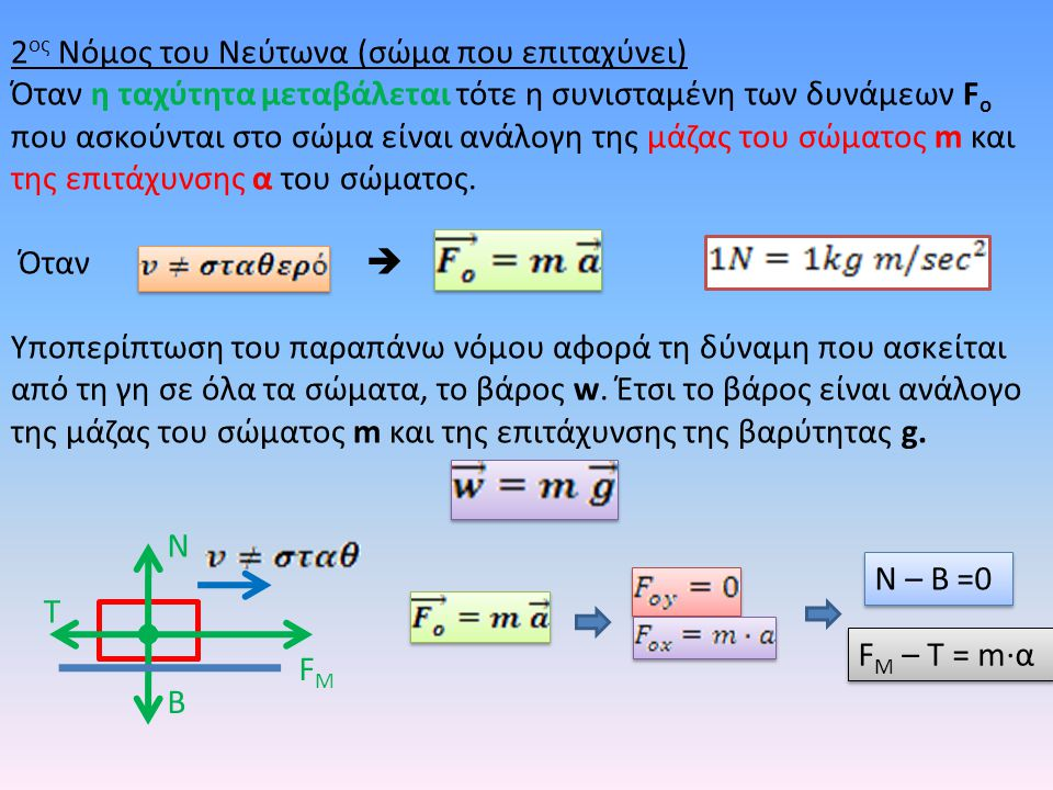 2ος Νόμος του Νεύτωνα (σώμα που επιταχύνει)