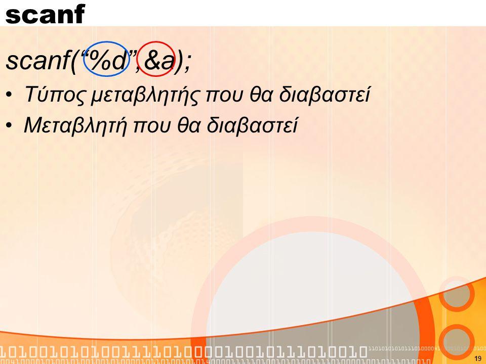 scanf scanf( %d ,&a); Τύπος μεταβλητής που θα διαβαστεί