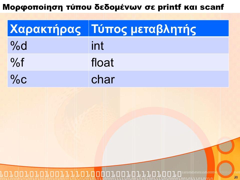 Μορφοποίηση τύπου δεδομένων σε printf και scanf