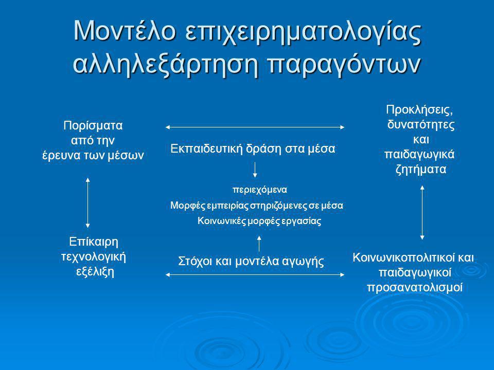 Μοντέλο επιχειρηματολογίας αλληλεξάρτηση παραγόντων