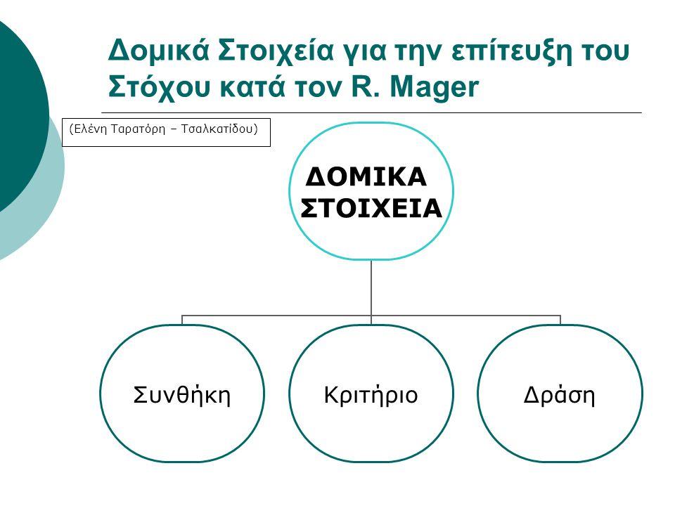 Δομικά Στοιχεία για την επίτευξη του Στόχου κατά τον R. Mager