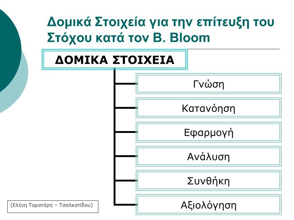 Δομικά Στοιχεία για την επίτευξη του Στόχου κατά τον B. Bloom