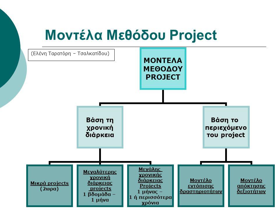 Μοντέλα Μεθόδου Project
