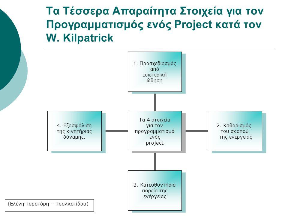 Τα Τέσσερα Απαραίτητα Στοιχεία για τον Προγραμματισμός ενός Project κατά τον W. Kilpatrick