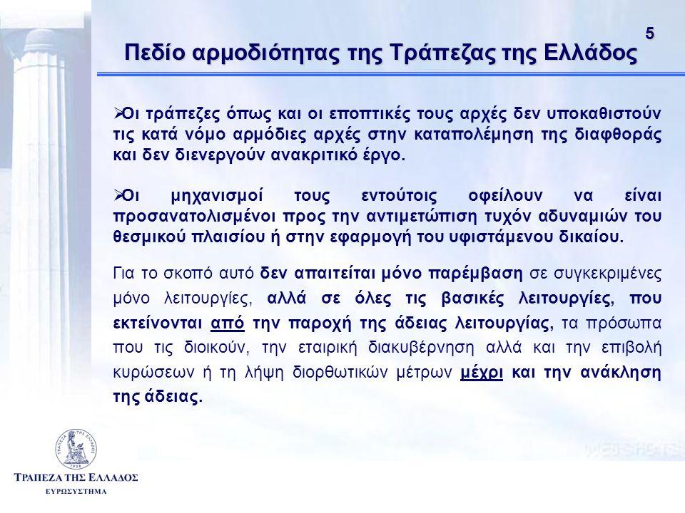 Πεδίο αρμοδιότητας της Τράπεζας της Ελλάδος