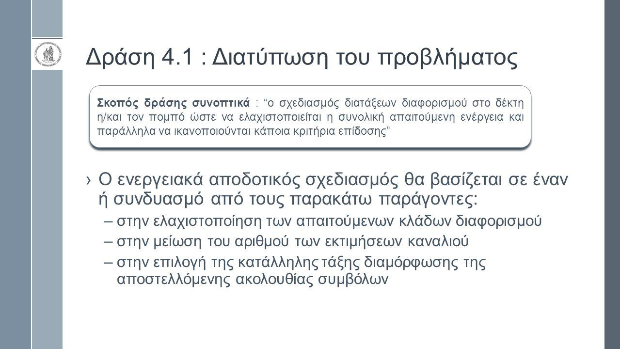 Δράση 4.1 : Διατύπωση του προβλήματος