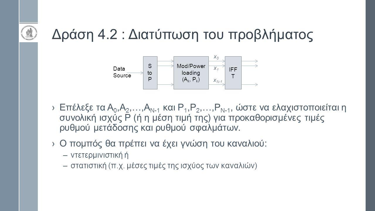 Δράση 4.2 : Διατύπωση του προβλήματος