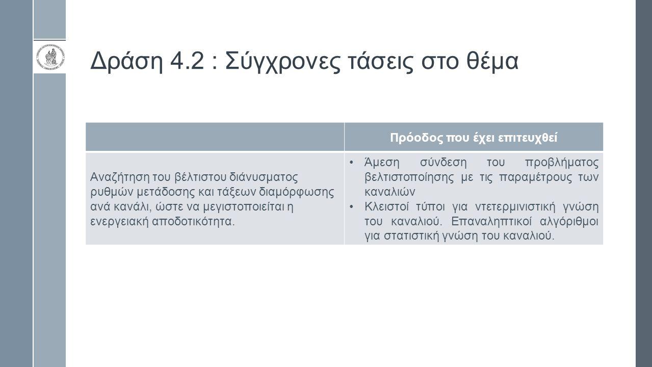 Δράση 4.2 : Σύγχρονες τάσεις στο θέμα