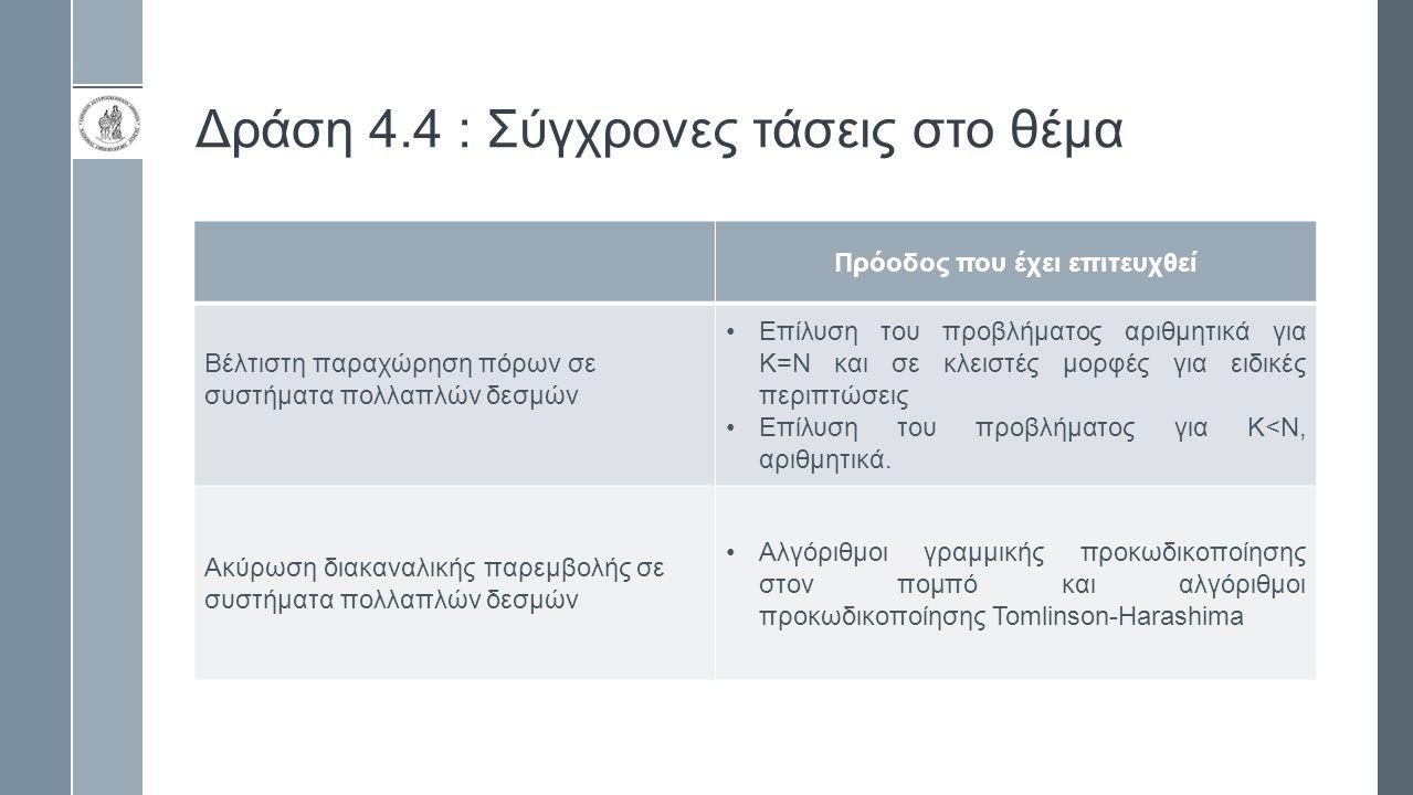 Δράση 4.4 : Σύγχρονες τάσεις στο θέμα