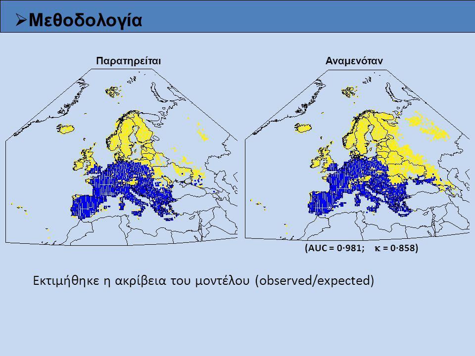 Μεθοδολογία Εκτιμήθηκε η ακρίβεια του μοντέλου (observed/expected)