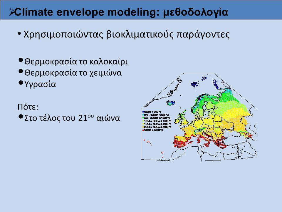 Climate envelope modeling: μεθοδολογία