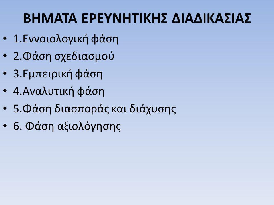 ΒΗΜΑΤΑ ΕΡΕΥΝΗΤΙΚΗΣ ΔΙΑΔΙΚΑΣΙΑΣ