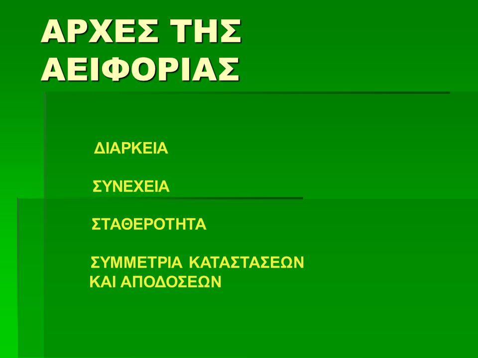 ΣΥΜΜΕΤΡΙΑ ΚΑΤΑΣΤΑΣΕΩΝ