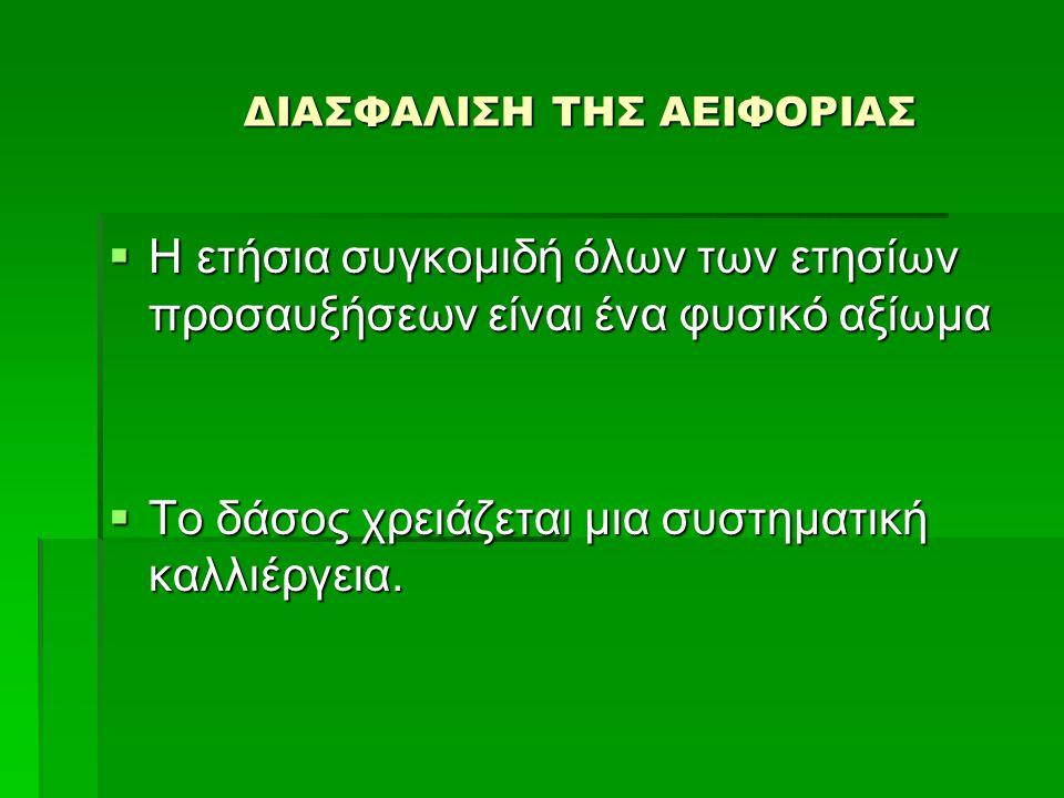 ΔΙΑΣΦΑΛΙΣΗ ΤΗΣ ΑΕΙΦΟΡΙΑΣ