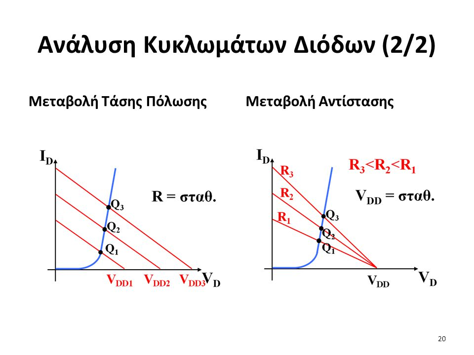 Ανάλυση Κυκλωμάτων Διόδων (2/2)