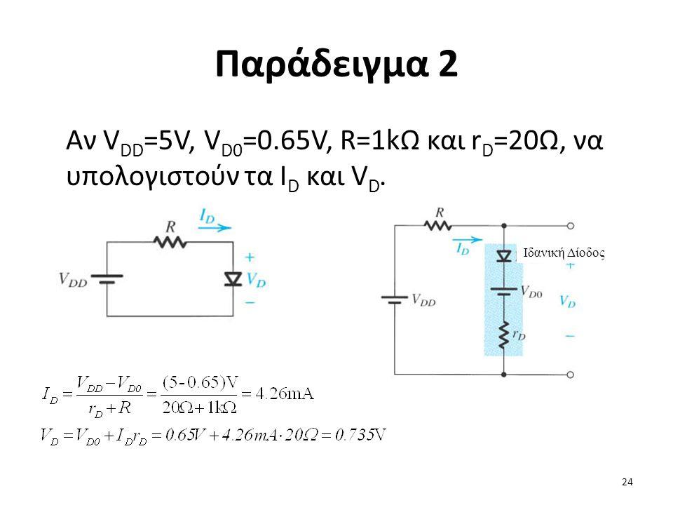 Παράδειγμα 2 Αν VDD=5V, VD0=0.65V, R=1kΩ και rD=20Ω, να υπολογιστούν τα ΙD και VD. Ιδανική Δίοδος