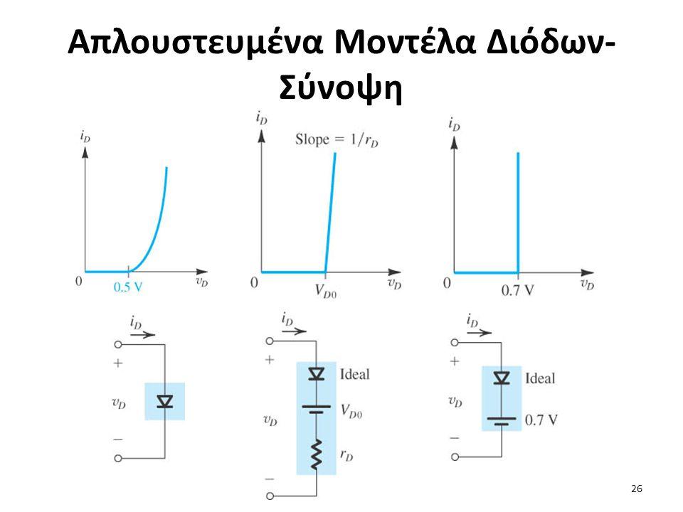 Απλουστευμένα Μοντέλα Διόδων-Σύνοψη