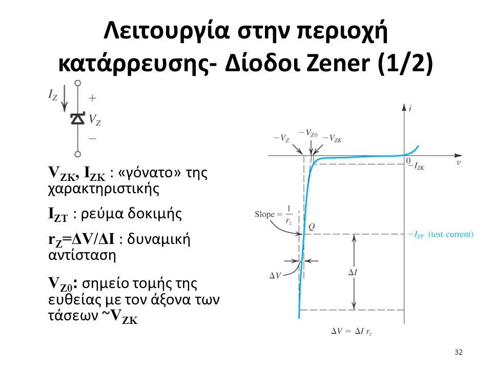 Λειτουργία στην περιοχή κατάρρευσης- Δίοδοι Zener (1/2)