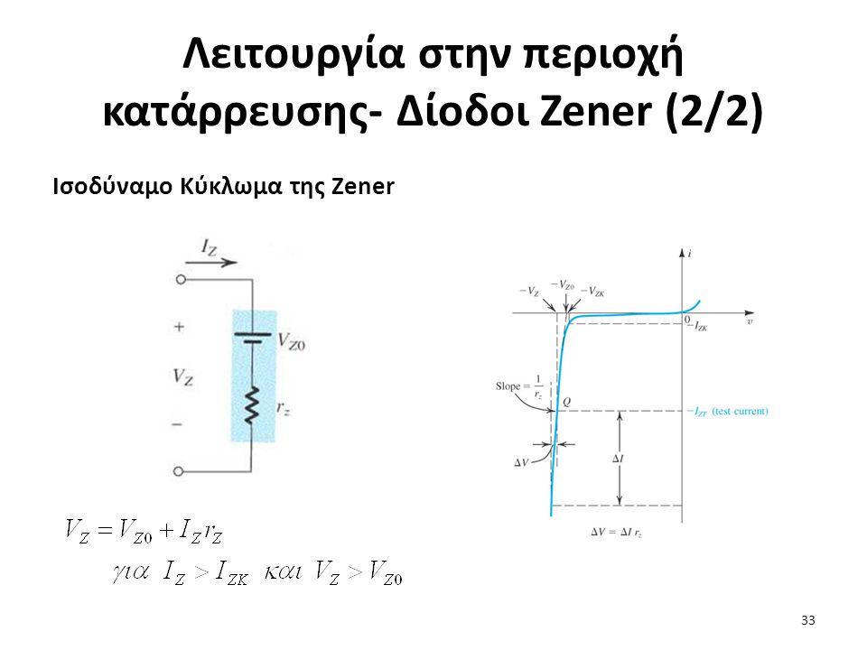 Λειτουργία στην περιοχή κατάρρευσης- Δίοδοι Zener (2/2)