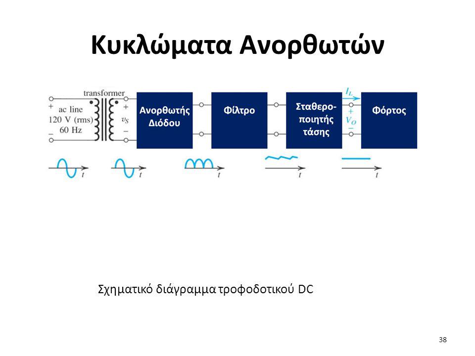 Κυκλώματα Ανορθωτών Σχηματικό διάγραμμα τροφοδοτικού DC