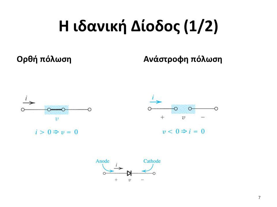 Η ιδανική Δίοδος (1/2) Ορθή πόλωση Ανάστροφη πόλωση