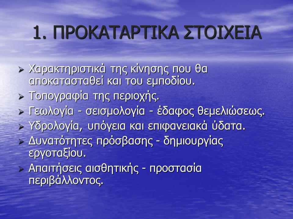 1. ΠΡΟΚΑΤΑΡΤΙΚΑ ΣΤΟΙΧΕΙΑ