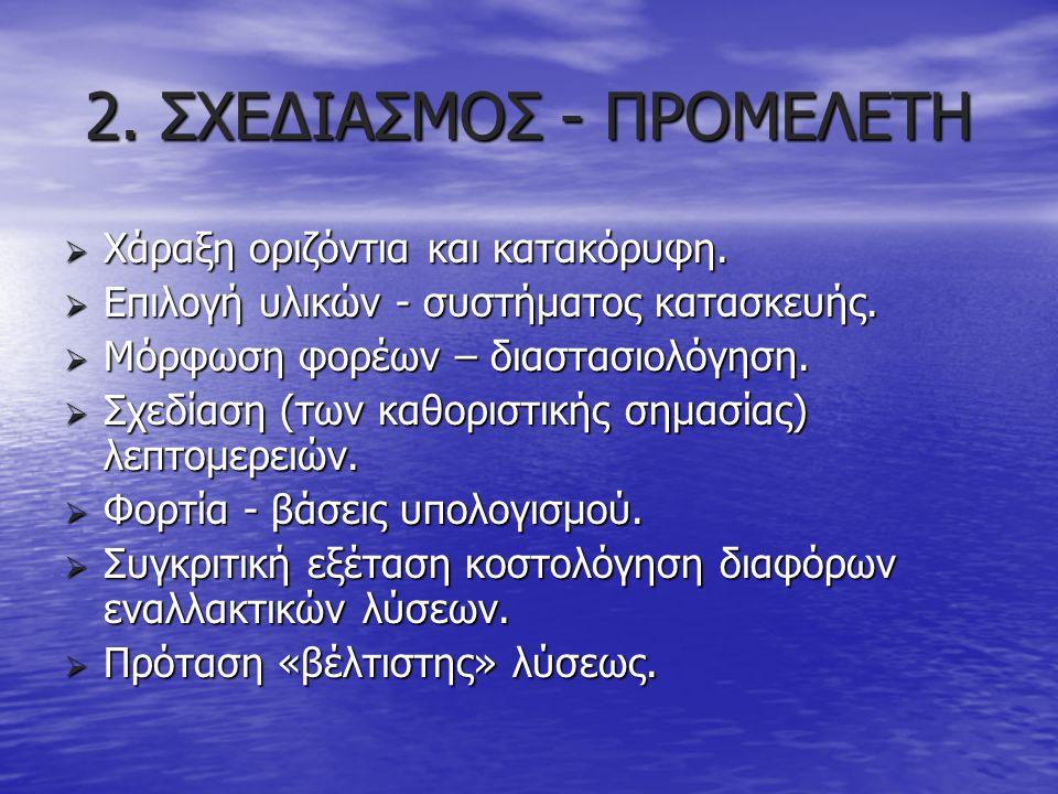 2. ΣΧΕΔΙΑΣΜΟΣ - ΠΡΟΜΕΛΕΤΗ