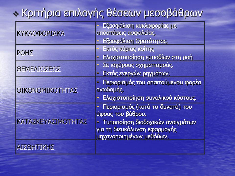 Κριτήρια επιλογής θέσεων μεσοβάθρων