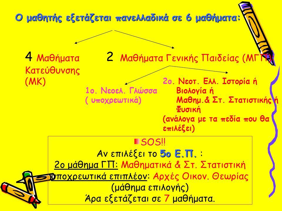 4 Μαθήματα Κατεύθυνσης (ΜΚ) 2 Μαθήματα Γενικής Παιδείας (ΜΓΠ):