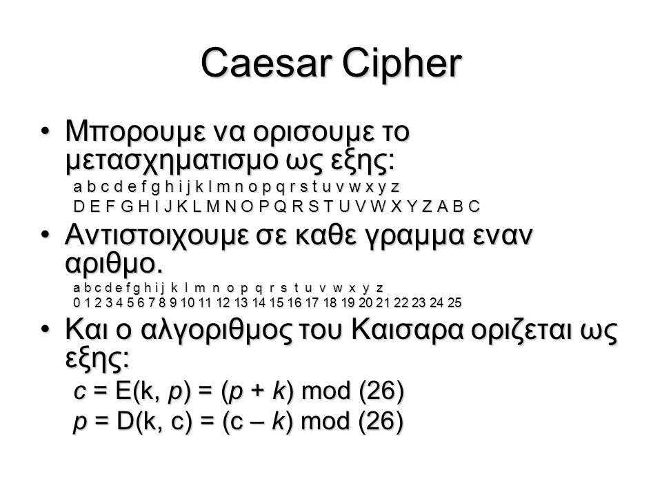 Caesar Cipher Μπορουμε να ορισουμε το μετασχηματισμο ως εξης: