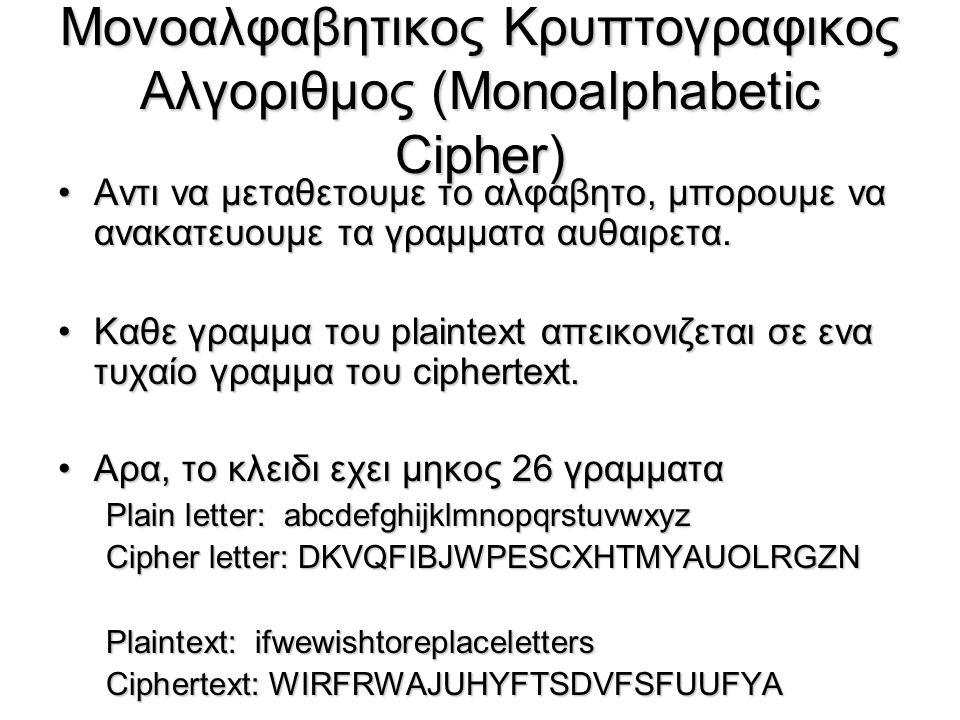 Μονοαλφαβητικος Κρυπτογραφικος Αλγοριθμος (Monoalphabetic Cipher)