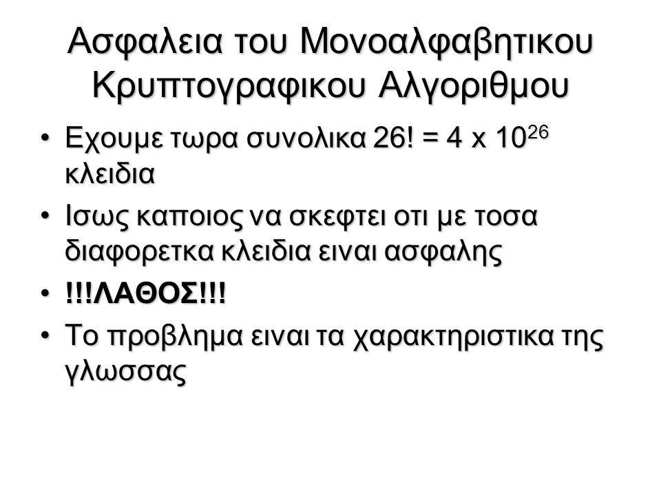 Ασφαλεια του Μονοαλφαβητικου Κρυπτογραφικου Αλγοριθμου