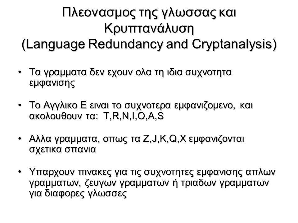 Πλεονασμος της γλωσσας και Κρυπτανάλυση (Language Redundancy and Cryptanalysis)