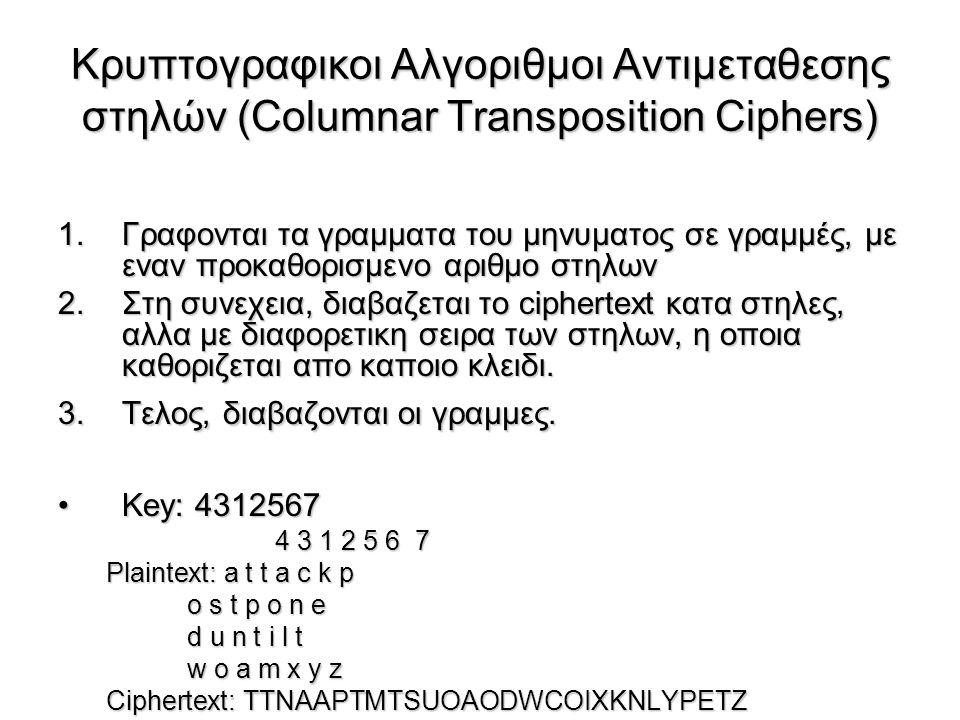 Κρυπτογραφικοι Αλγοριθμοι Αντιμεταθεσης στηλών (Columnar Transposition Ciphers)