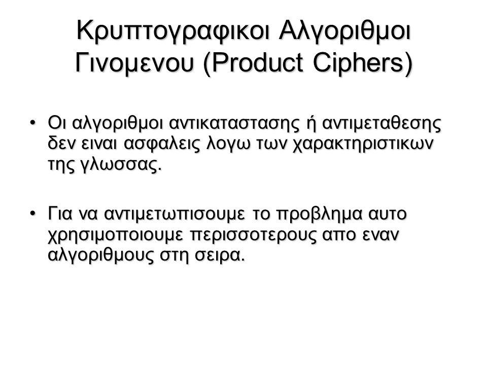 Κρυπτογραφικοι Αλγοριθμοι Γινομενου (Product Ciphers)