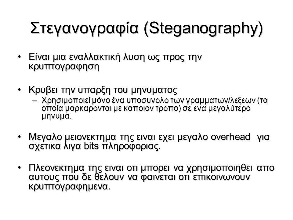 Στεγανογραφία (Steganography)