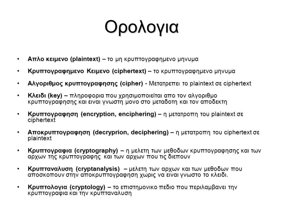 Ορολογια Απλο κειμενο (plaintext) – το μη κρυπτογραφημενο μηνυμα