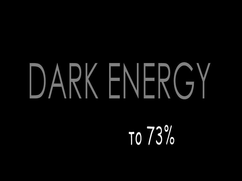 DARK ENERGY το 73%
