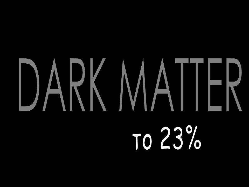 DARK MATTER το 23%
