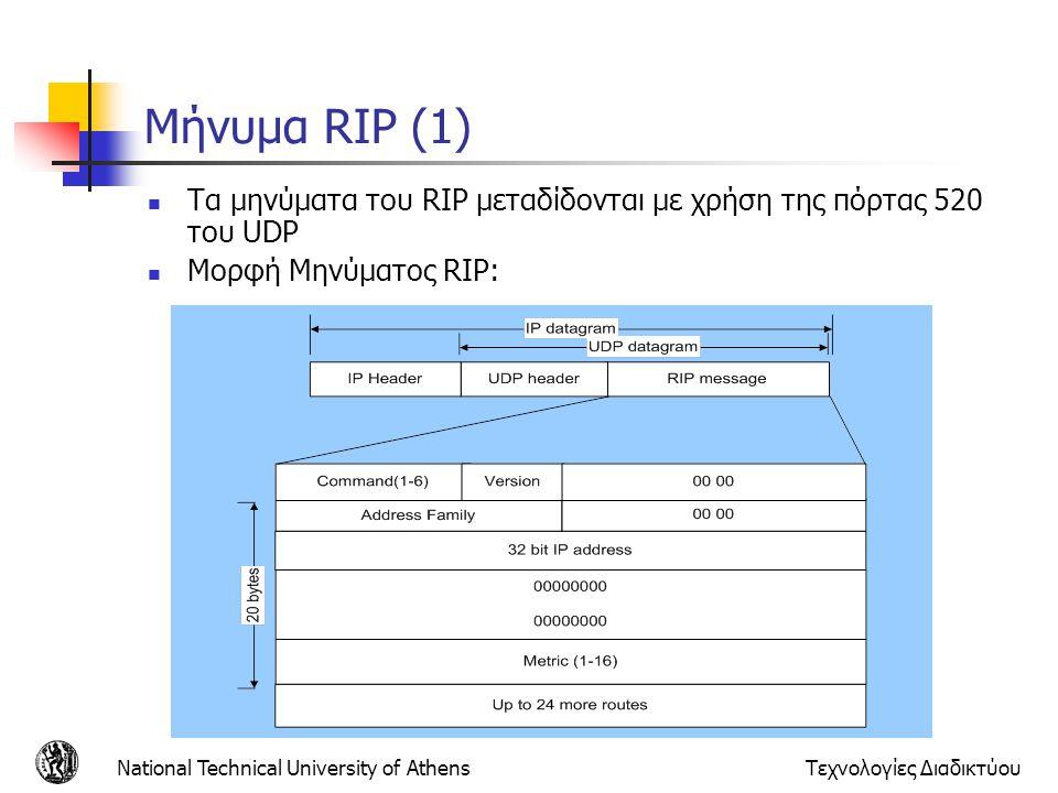 Μήνυμα RIP (1) Τα μηνύματα του RIP μεταδίδονται με χρήση της πόρτας 520 του UDP. Μορφή Μηνύματος RIP: