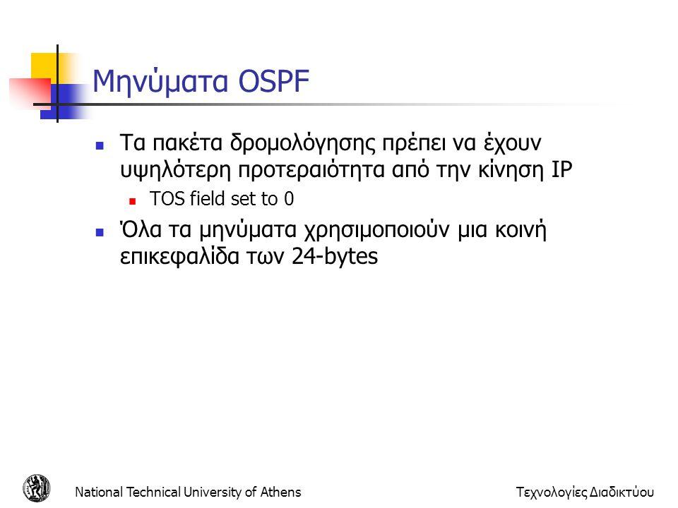 Μηνύματα OSPF Τα πακέτα δρομολόγησης πρέπει να έχουν υψηλότερη προτεραιότητα από την κίνηση IP. TOS field set to 0.