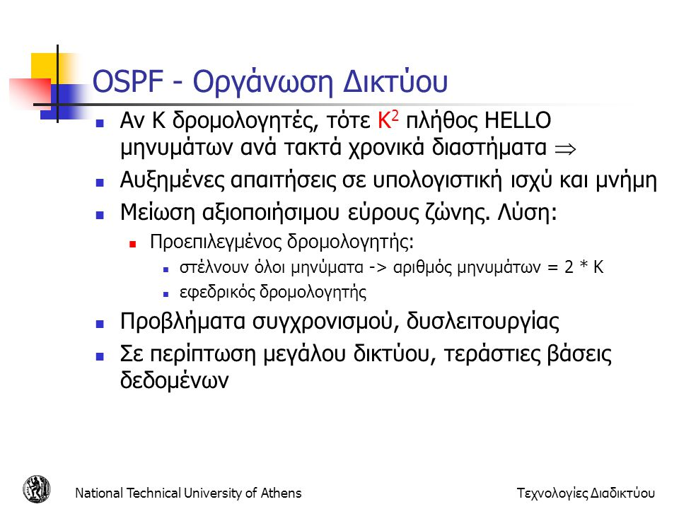OSPF - Οργάνωση Δικτύου