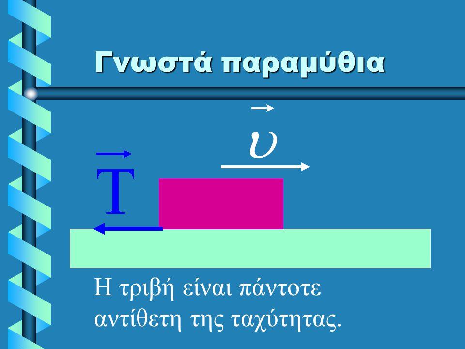 Γνωστά παραμύθια Η τριβή είναι πάντοτε αντίθετη της ταχύτητας.