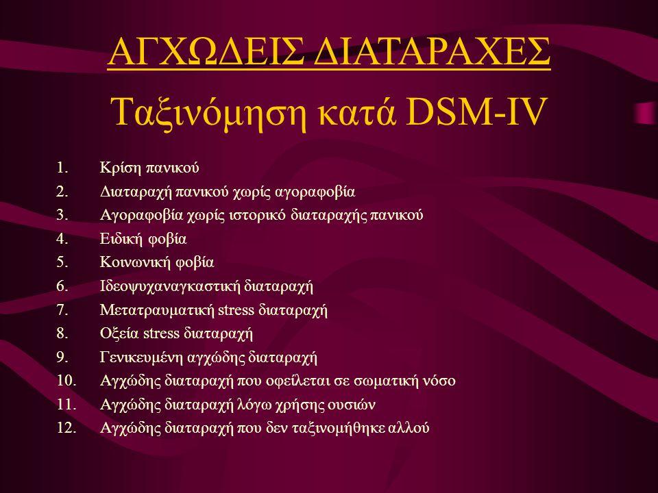 Ταξινόμηση κατά DSM-IV